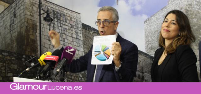 El borrador del presupuesto municipal para el 2020 asciende a 45 millones de euros